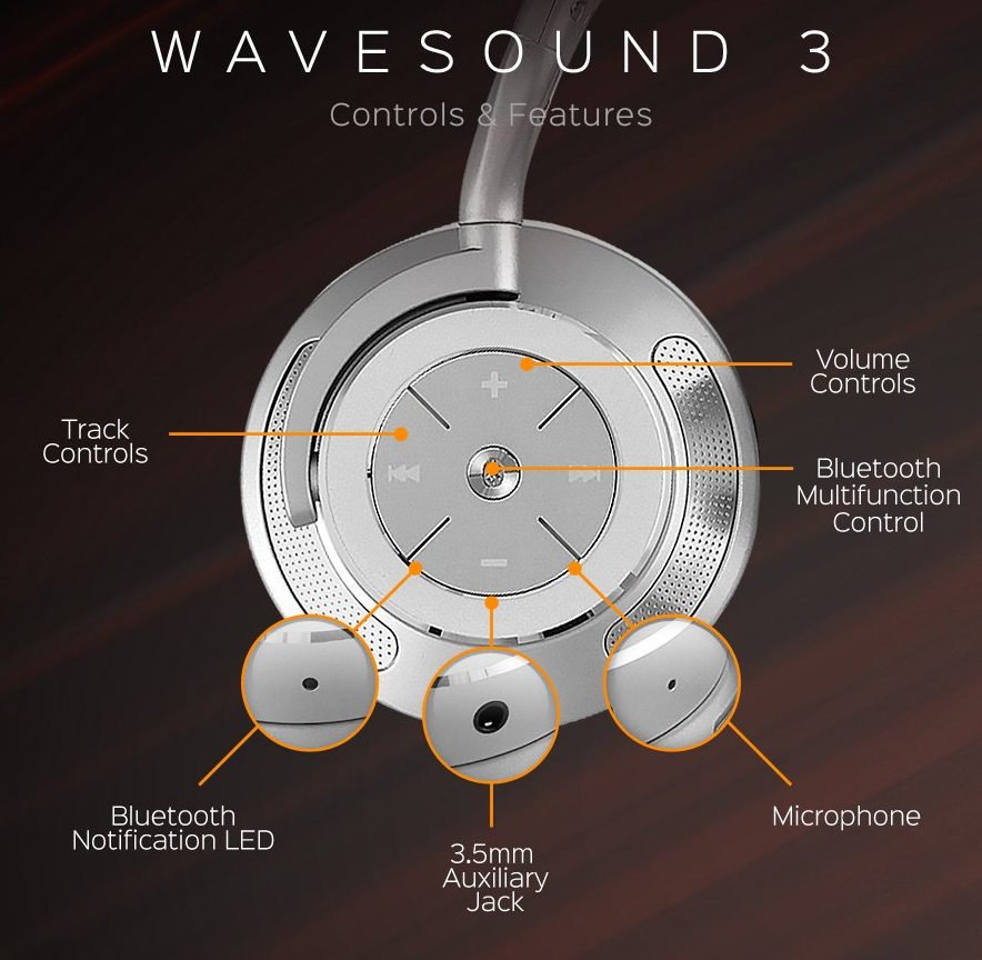 paww-wave-sound-3-functions-explained